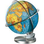 Technische Globen ansehen